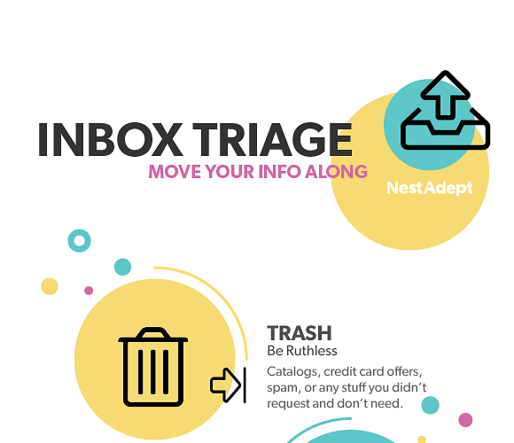 Inbox-Triage-Steps